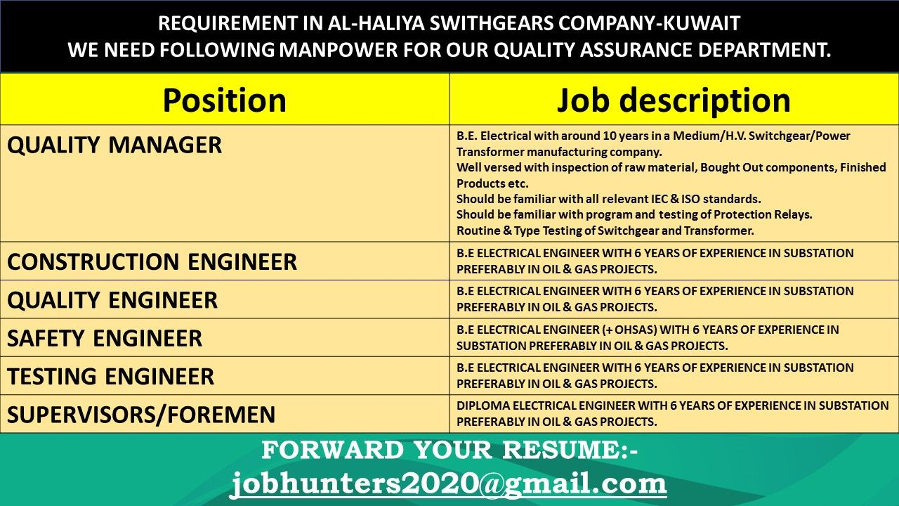 REQUIREMENT IN KUWAIT QUALITY ASSURANCE DEPARTMENT