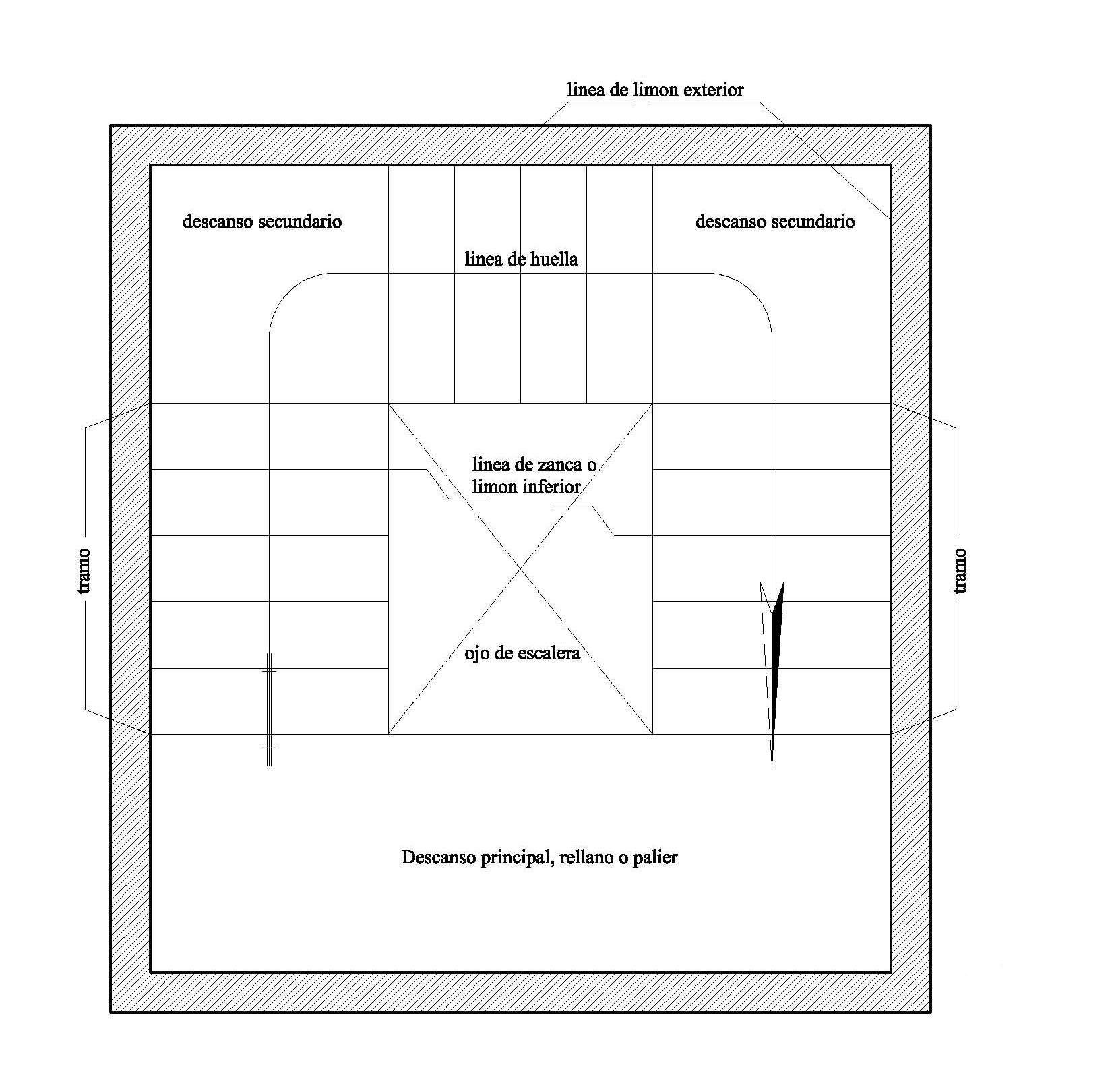 Resultado de imagen de escalera en l medidas escaleras for Escalera de medidas