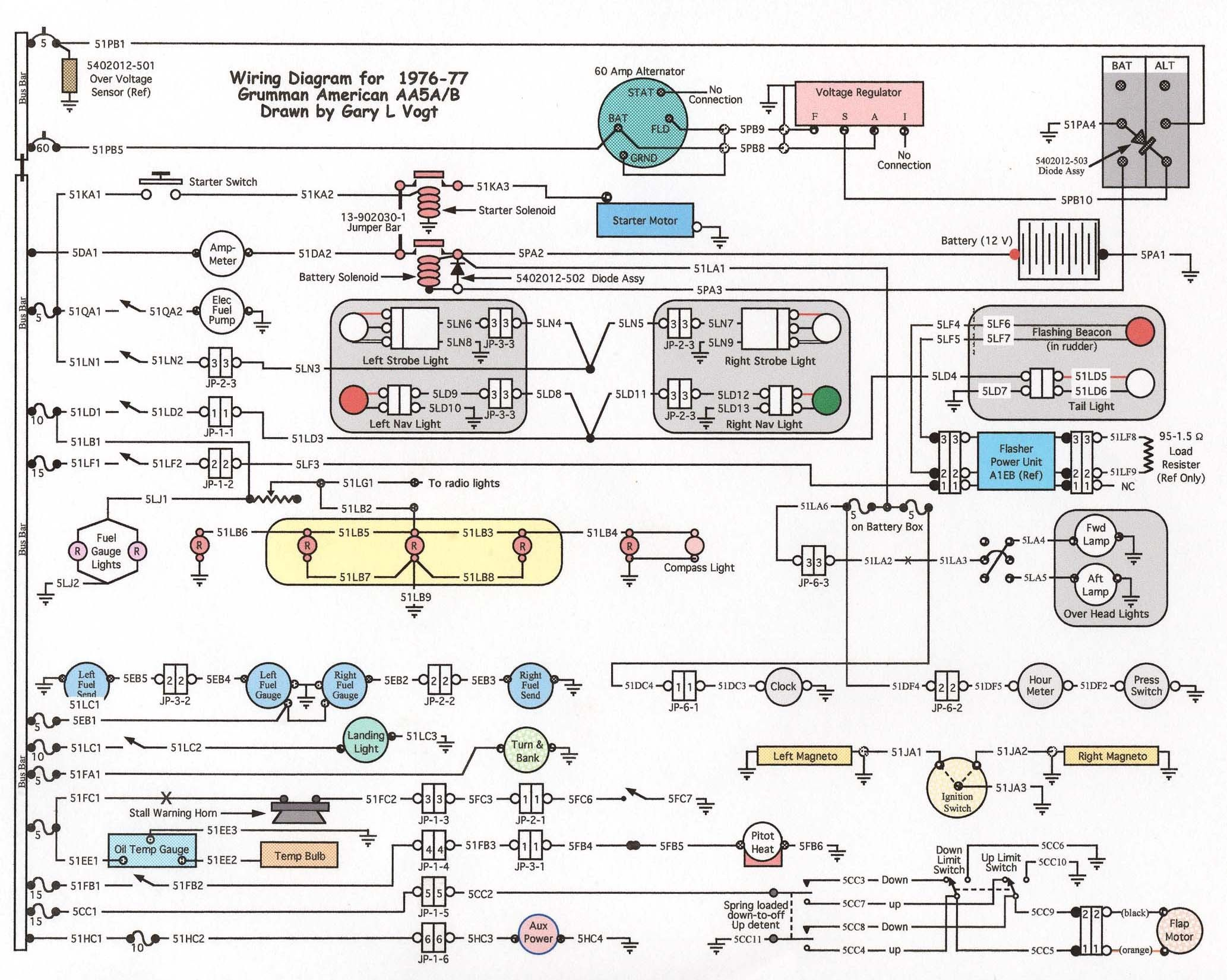 [SCHEMATICS_48EU]  New Aircraft Wiring Diagram Legend | Diagram, Trailer wiring diagram,  Aircraft | Airplane Wiring Diagram |  | Pinterest