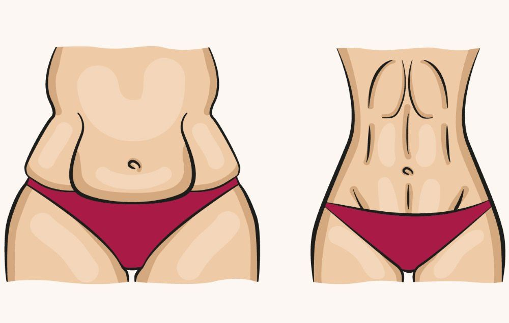 Lose Weight From Inner Thighs Fast