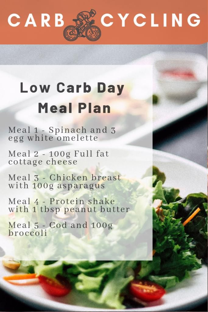 Carb Cycling low carb day meal plan with super easy meals for your busy schedule low carb diet carb diet plan carb diet plan diabetic friendly carb diet plan keto carb di...