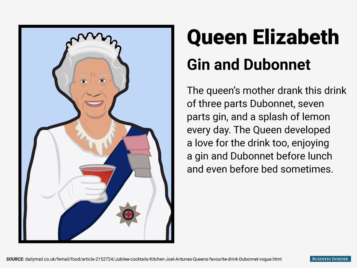 What 10 royals' favorite drinks are.