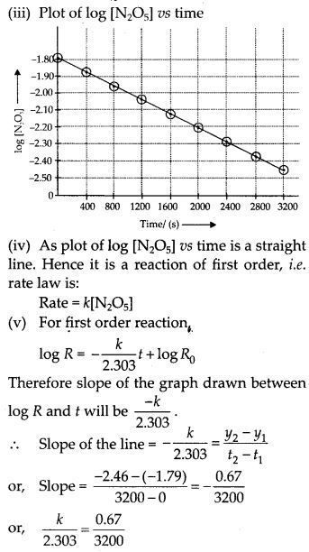NCERT Solutions for Class 12 Chemistry Chapter 4 Chemical