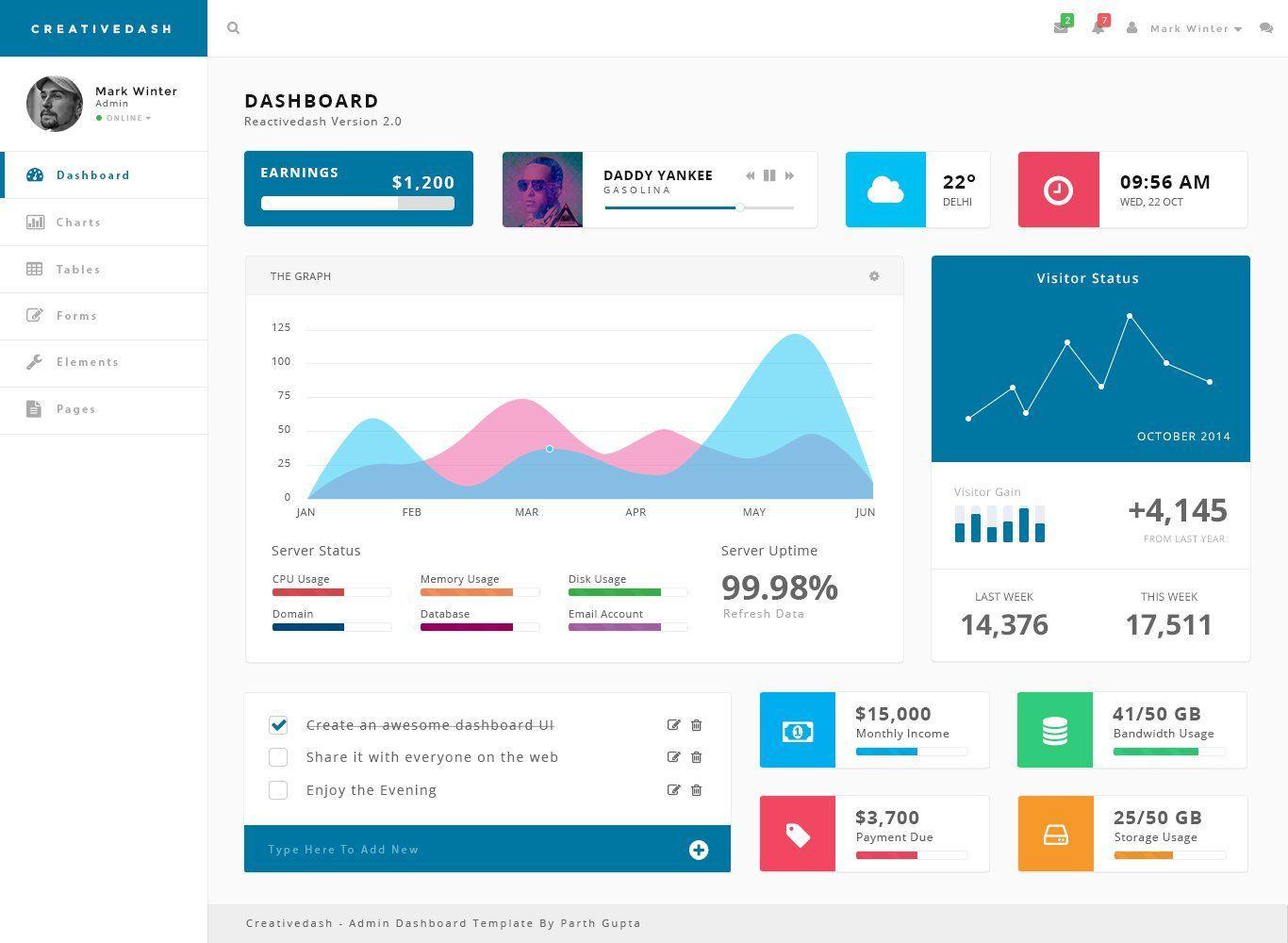 CreativeDash - Admin Dashboard Template PSD   UI Design ...