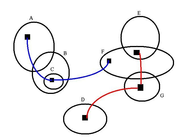 Spider Diagram In Mathematics A Unitary Spider Diagram Adds