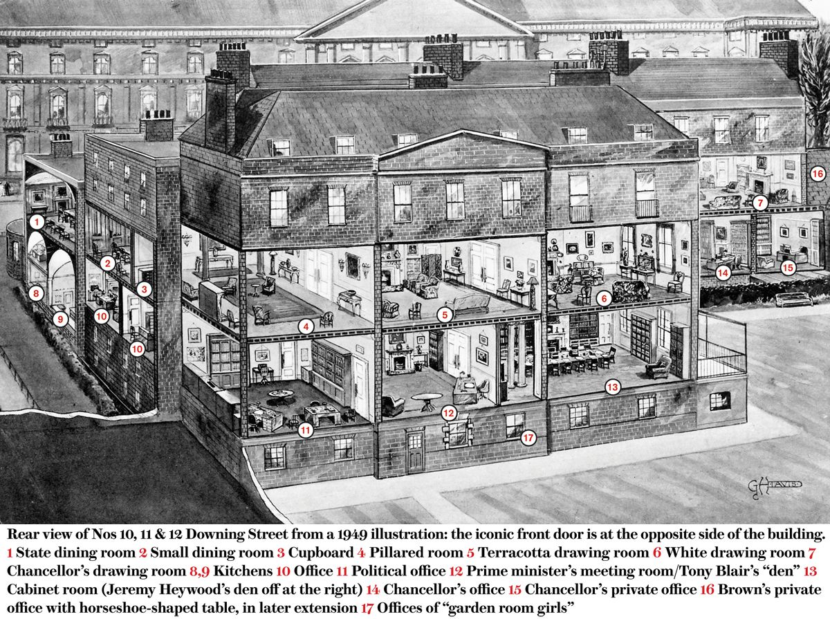 Oh My God Yes I Had Seen This Before But Very Useful Cross Section Of Nos 10 12 Downing Street Architecture Drawing London Architecture Street