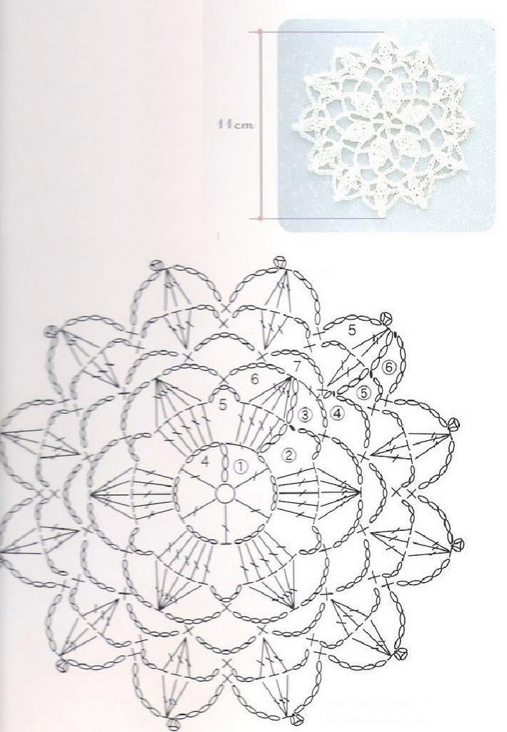 Dailie knitting, crochet pattern white flowers. | Patrones crochet ...