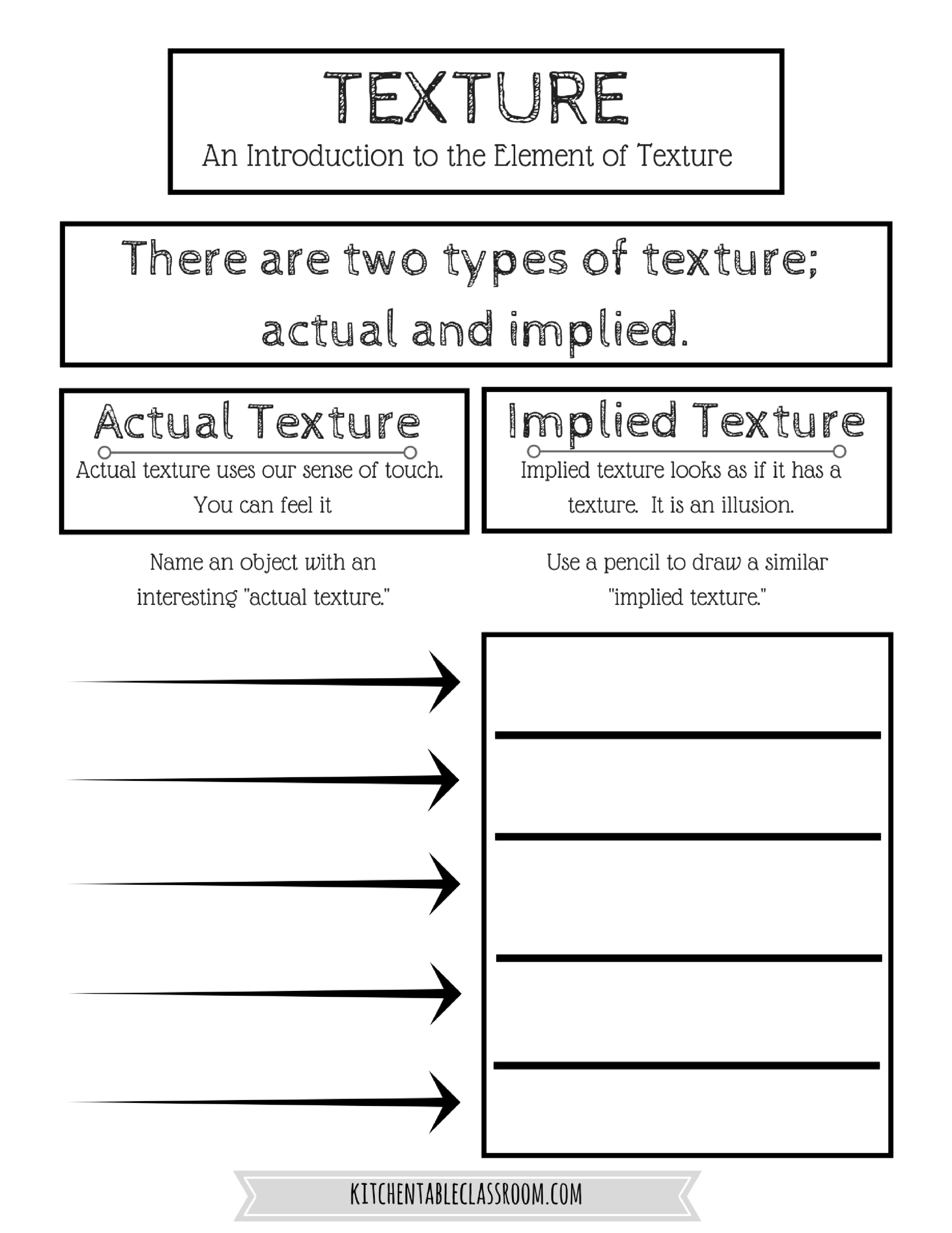 An Intro to the Element of Texture in Art with printable | Struktur