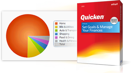 Image result for quicken Support Help