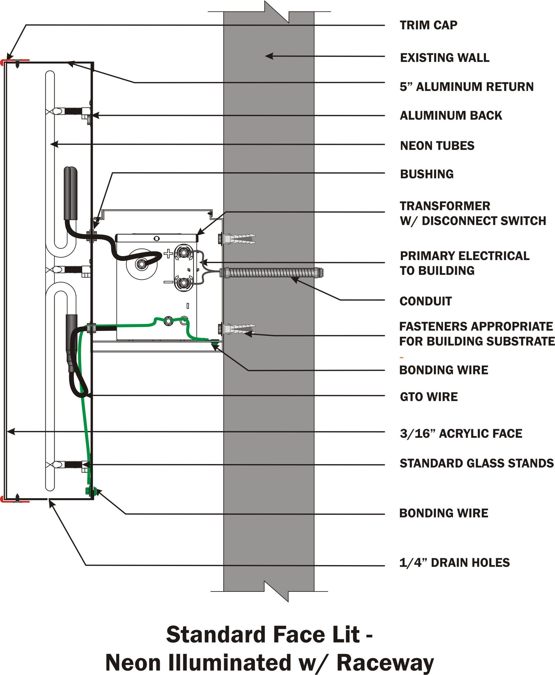 hight resolution of letter sign wiring diagrams home wiring diagram wiring diagram letters t p building signs diagram wiring diagram