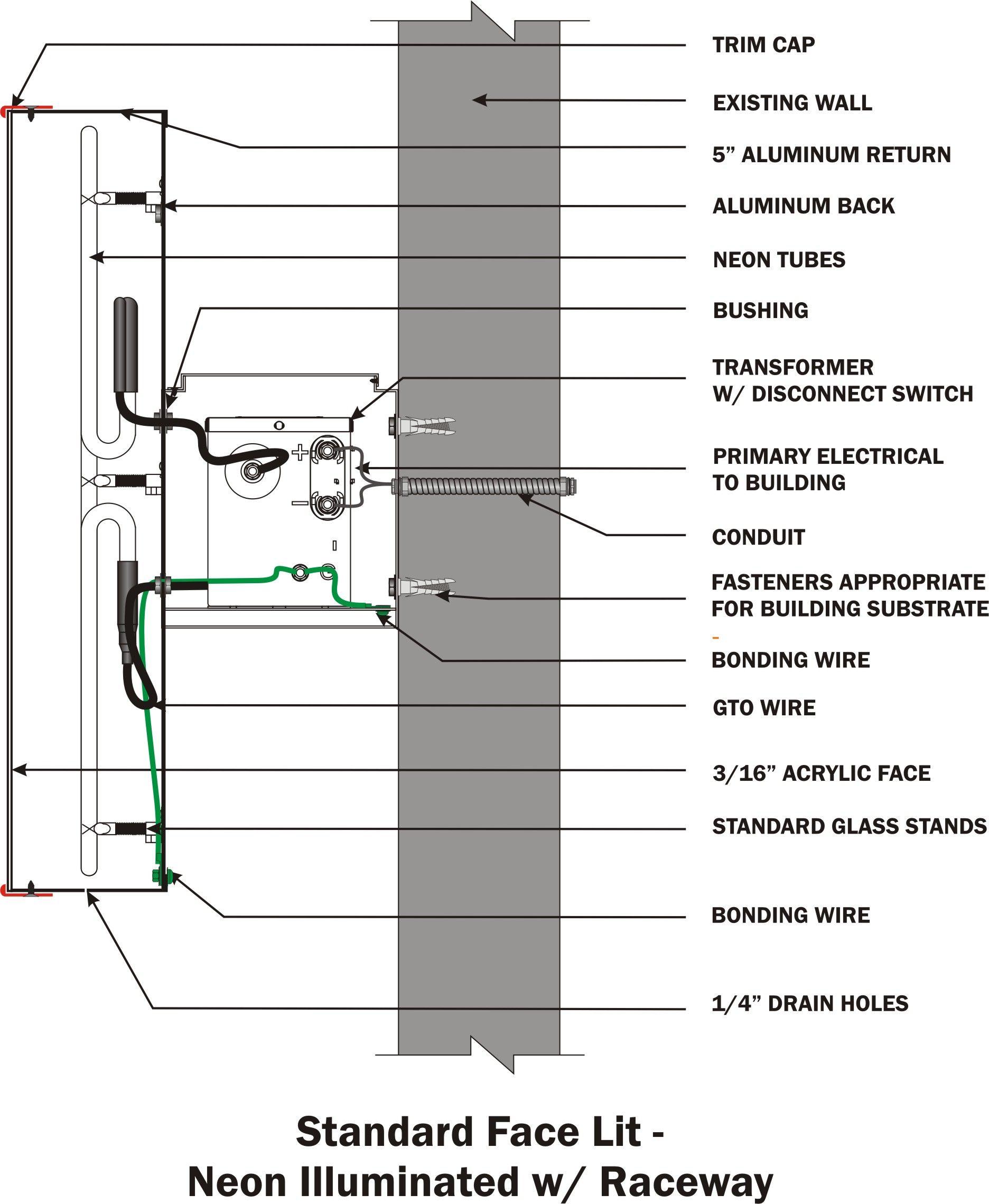 medium resolution of letter sign wiring diagrams home wiring diagram wiring diagram letters t p building signs diagram wiring diagram
