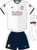Aston Villa Football Kits 3rd Kit 2010-2011