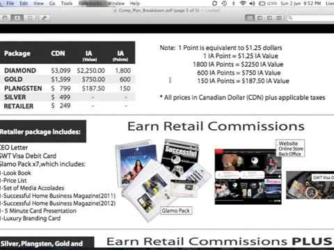 Why The Global Wealth Trade Compensation Plan Pays More Than Any Other Plan In The World With Images How To Plan Business Essentials Mlm Success