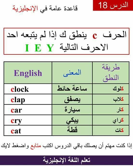 Pin By فاطمة عيسى On Vocabulary English Language Learning Grammar English Writing Skills Learn English Vocabulary