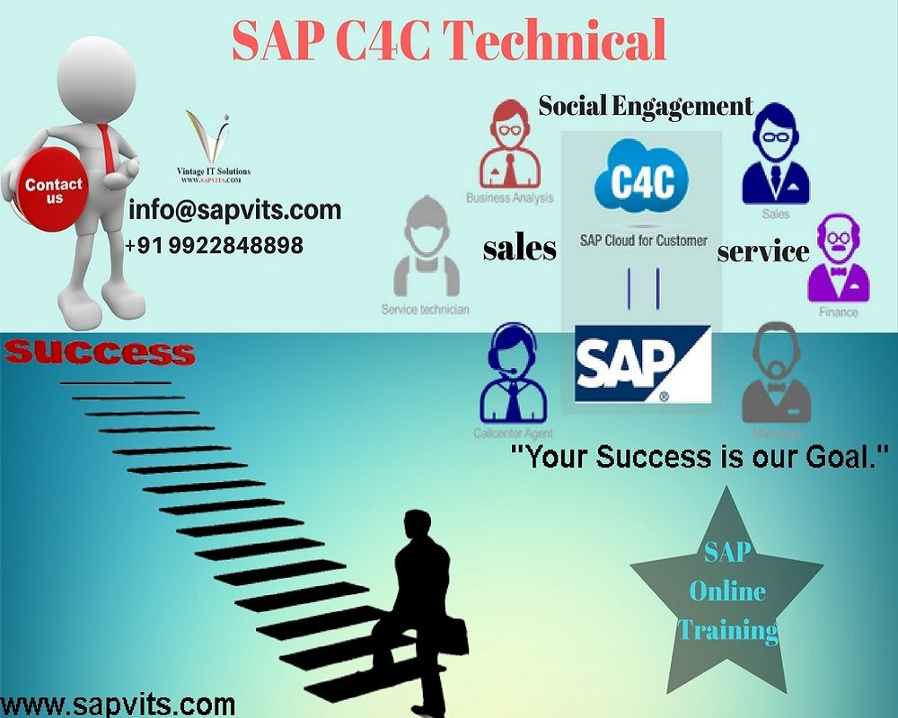 Sapvits Provide Sap C4c Online Training Course With Certification Material All Syllabus Course Content In Bangalo Online Training Online Training Courses Sap