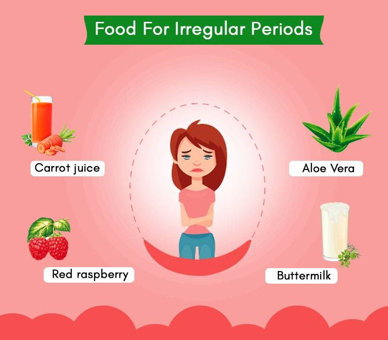 Want to know about the solution for irregular periods? Here, it is ...