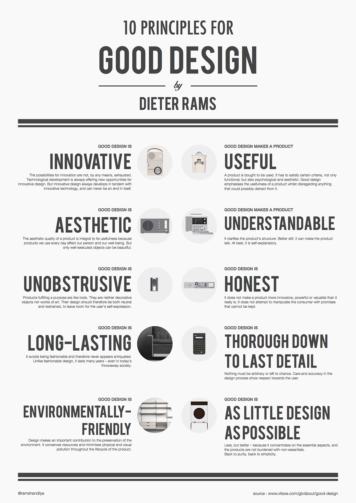 Dieter Rams 10 Principles For Good Design Illustrated As A Clean Simple Poster Learning Graphic Design Design Basics Design Theory