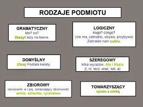 matura język polski co trzeba umieć