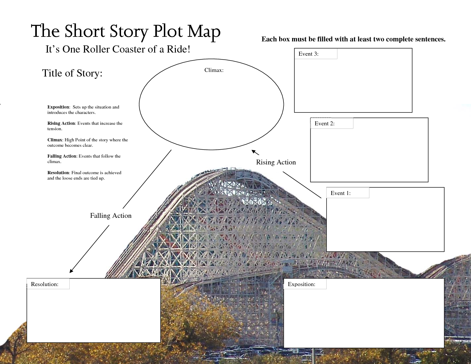 The Short Story Plot Map