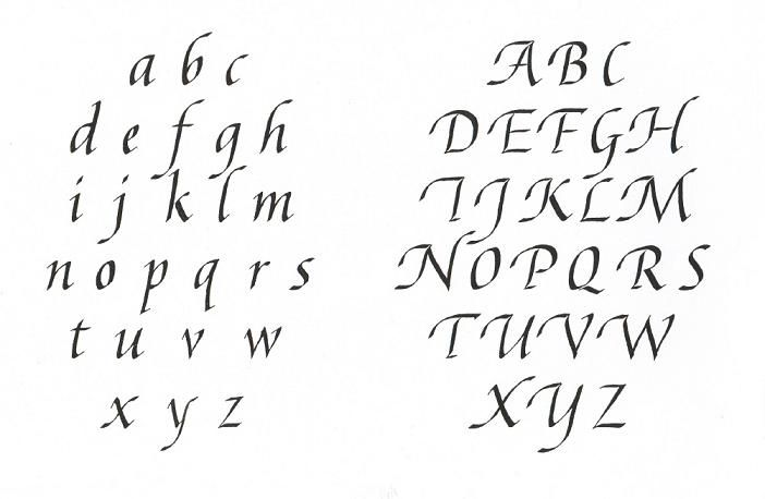 Kalligrafi Alfabet S 246 K P 229 Google Konstform