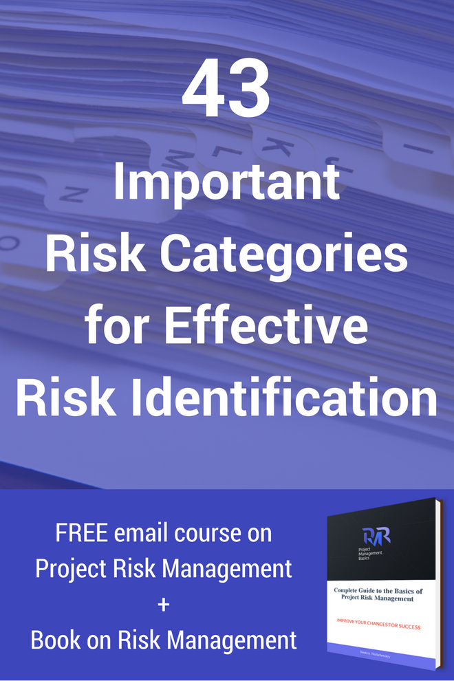 43 Risk Categories: Complete List of Categories of Risks | Project ...