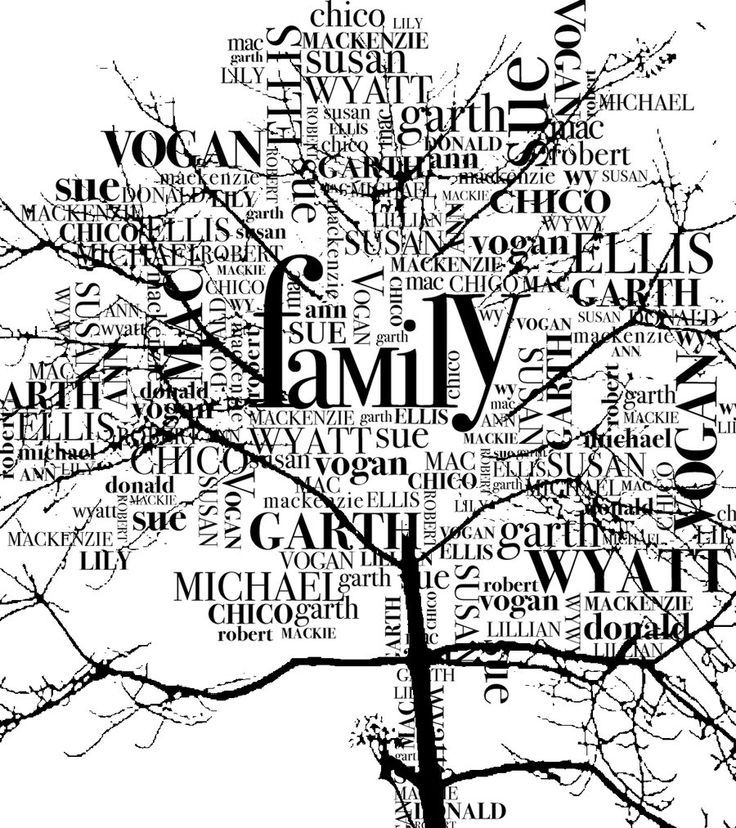 Family Name Tree ~ Make your leaves from family surnames and first