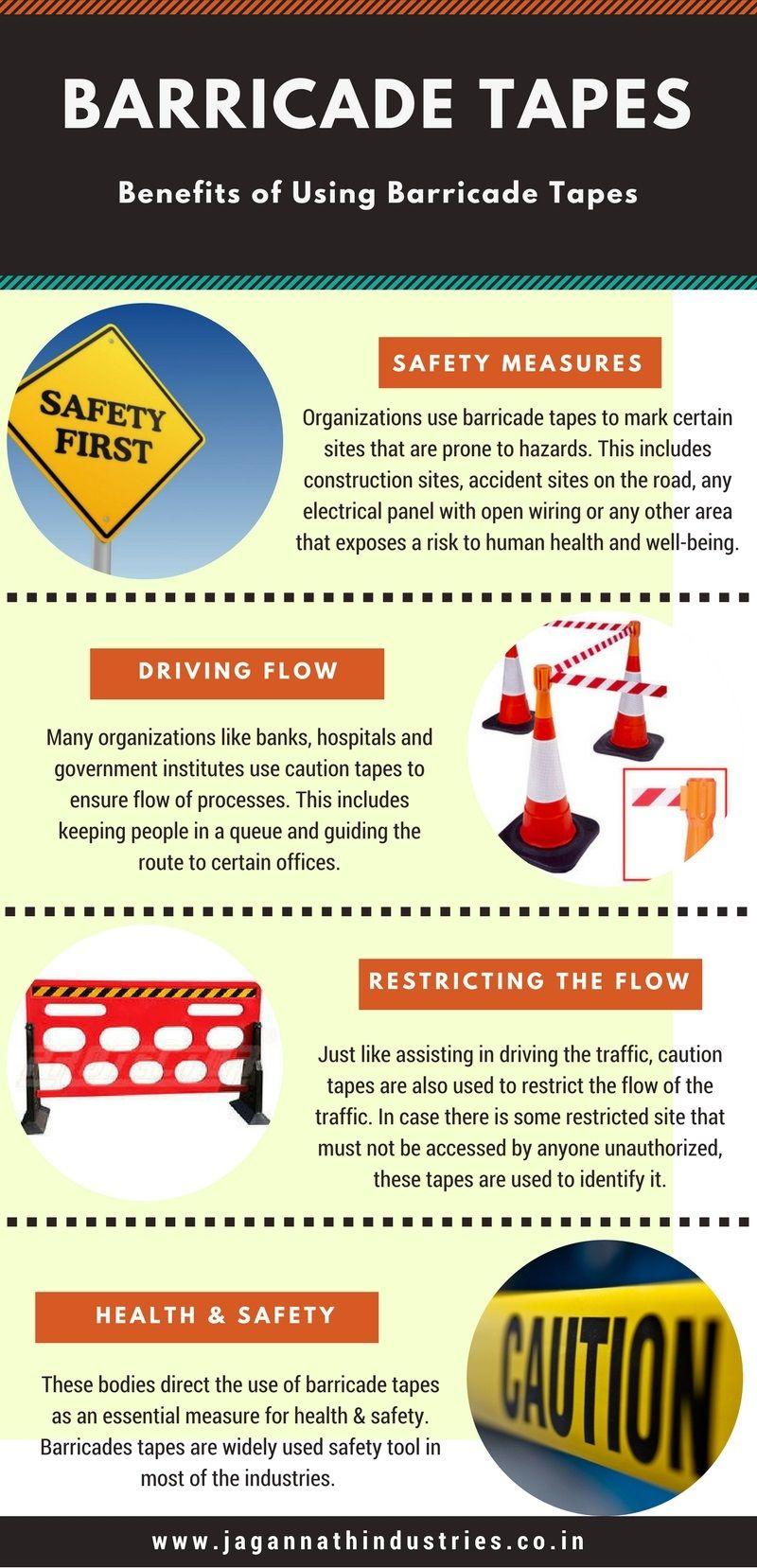 Warning & Caution Tapes Reliance, Idea, RJIL Warning