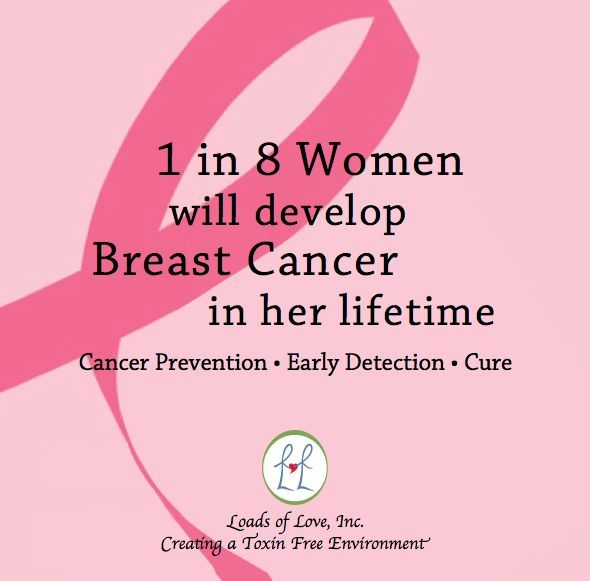 Breast Cancer Awareness Month Breast Cancer sucks! Pinterest - mammography resume
