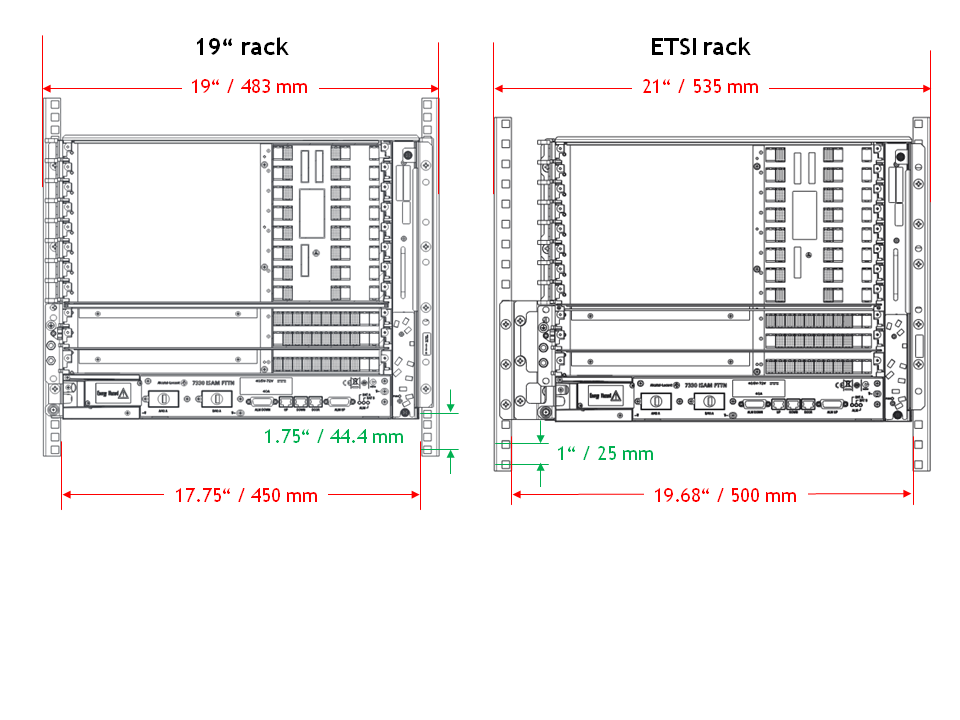 19 Inch Rack Dimensions