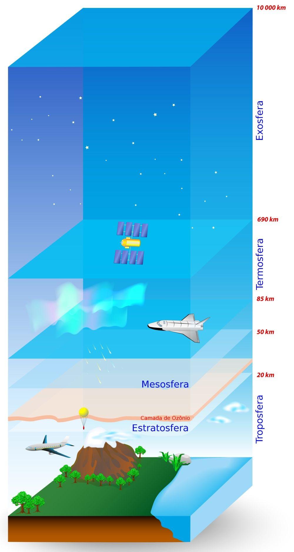 25 Ideas De Componentes De La Biosfera Capas De La Tierra Ciencias De La Tierra Geografía Física