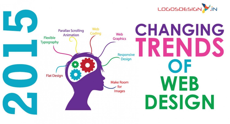 web design infographic 2015 - Google Search