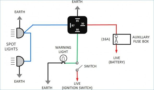 Boat Navigation Lights Wiring Diagram di 2020