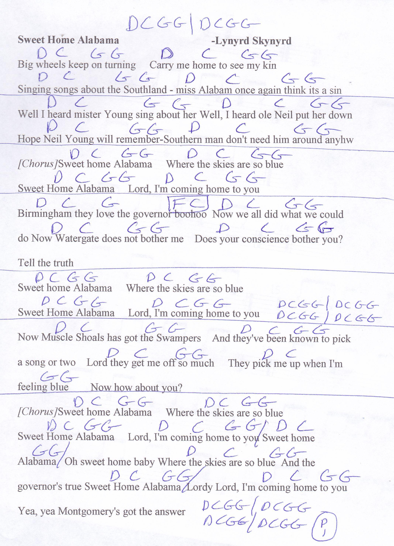 Sweet Home Alabama Lynyrd Skynyrd Guitar Chord Chart Guitar