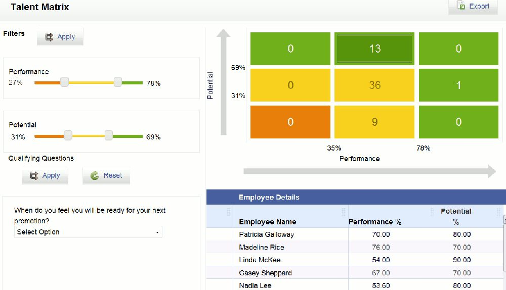 Emperform Comes Bundled With The NineBox Talent Matrix For