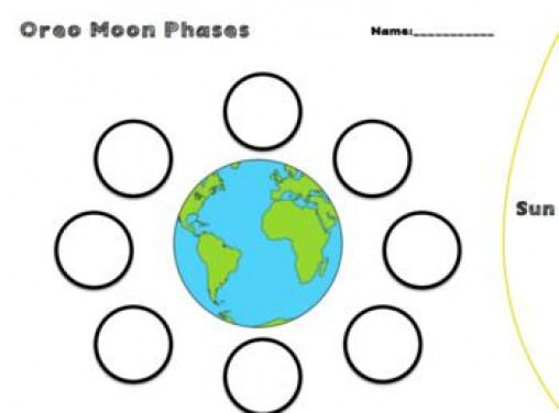 Oreo Moon Phases Lab Use this during your hands on Oreo moon phase lab Laminate and reuse the cookies fit on the circles perfectly
