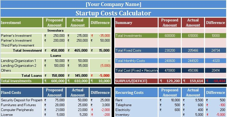 Download Startup Costs Calculator Excel Template  Financial