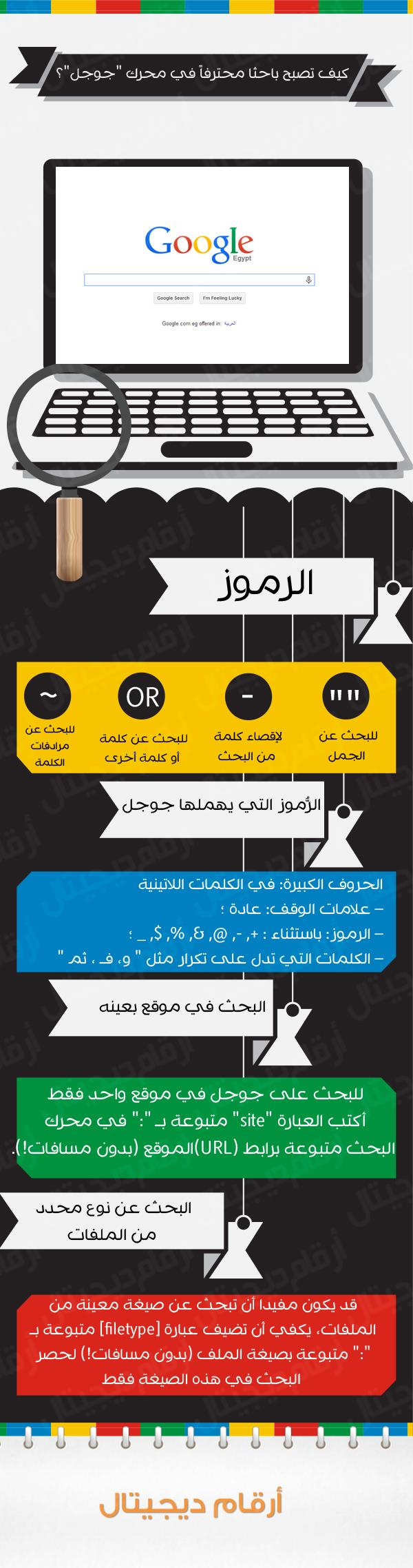 Pin By Miim Al Harthi On Arabic Infografic إنفوجرافيك بالعربي Learning Websites Learning English Is Fun Social Media Marketing Business