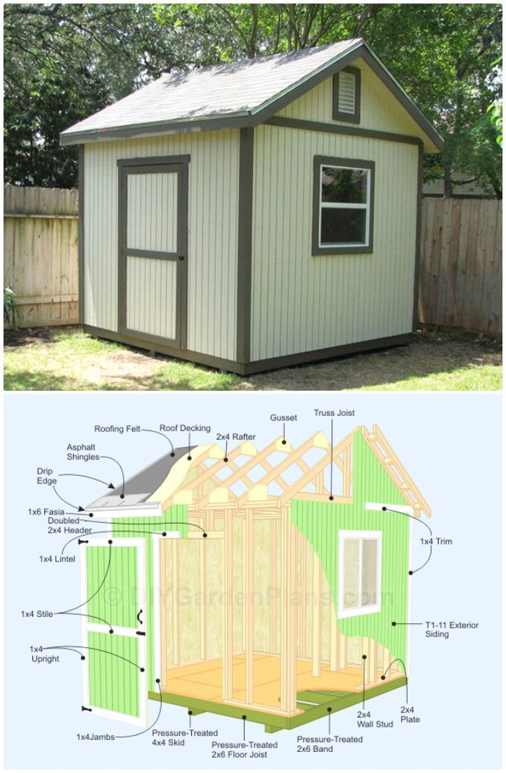 Build An Easy Gable Shed With This