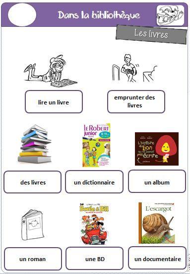 Fiche de lexique Bibliothèque - Le petit cartable de Sanleane