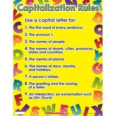 Capitalization rules educational posters pinterest capitalization rules m4hsunfo