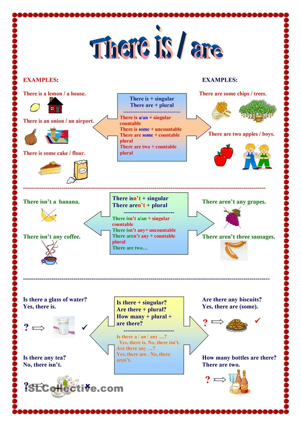 There is/are + food | FREE ESL worksheets | 6th grade english ...