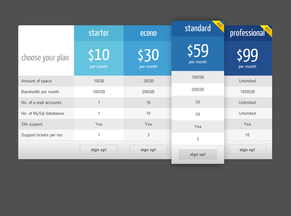 CSS Price Table Templates | CSS Menu Maker | Web Things ...