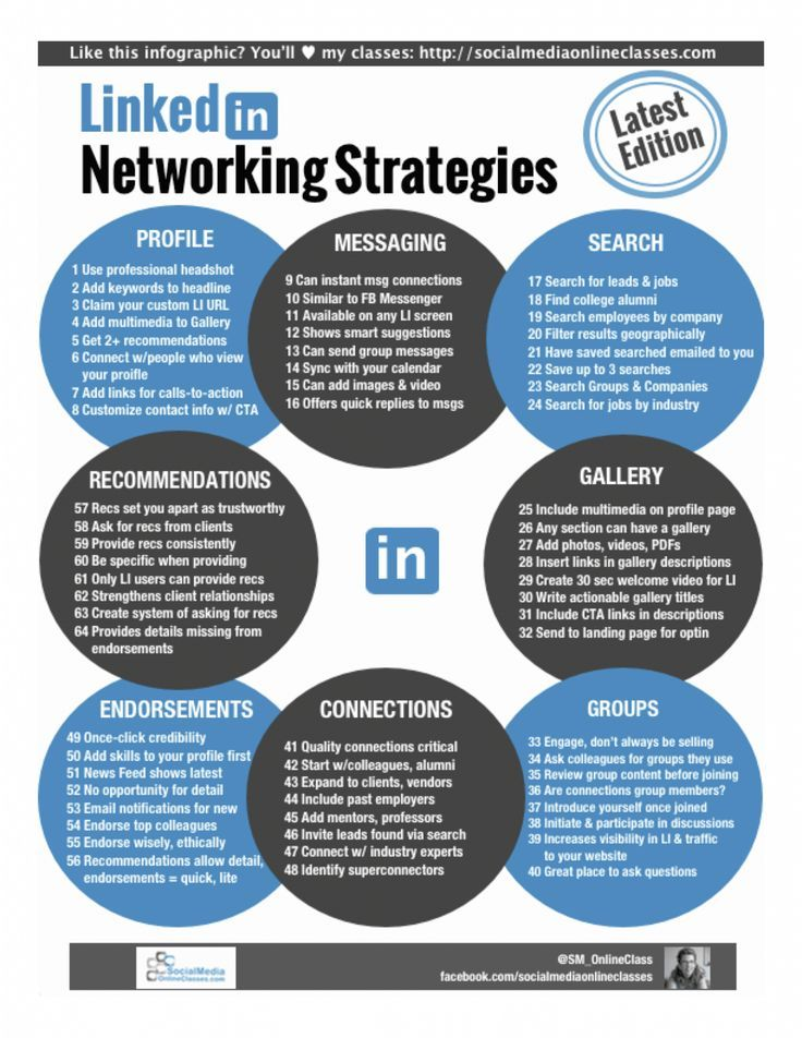 Linkedin networking advice find people who to connect