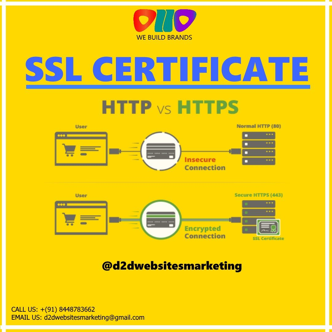 WHY DO I NEED SSL CERTIFICATE ? Cyber security, Ssl