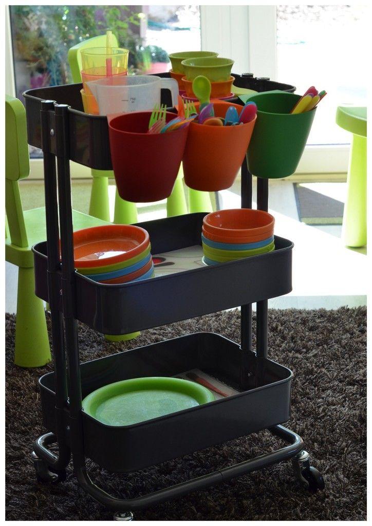 Mettre Et Debarrasser La Table Avec Un Chariot Maison D Assistante Maternelle Assistante Maternelle Rangement Vaisselle