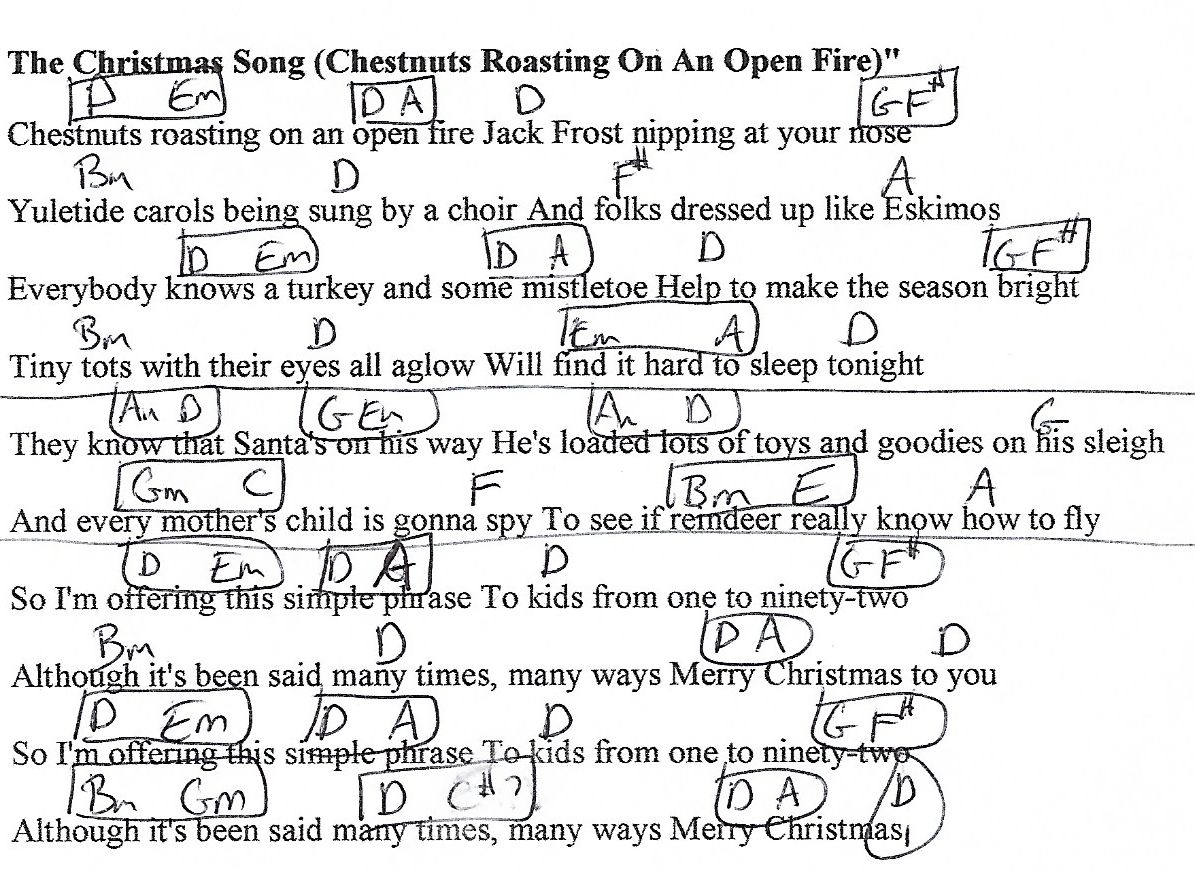 The Christmas Song D Major Guitar Chord Chart with