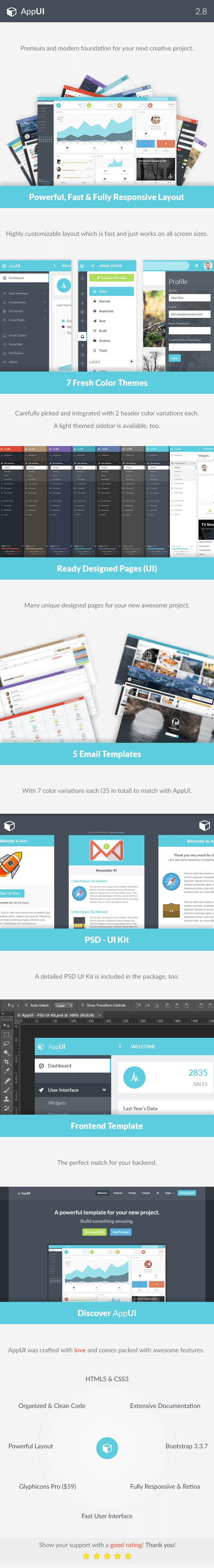 Admin Lab - Responsive Admin Dashboard Template | Dashboard ...