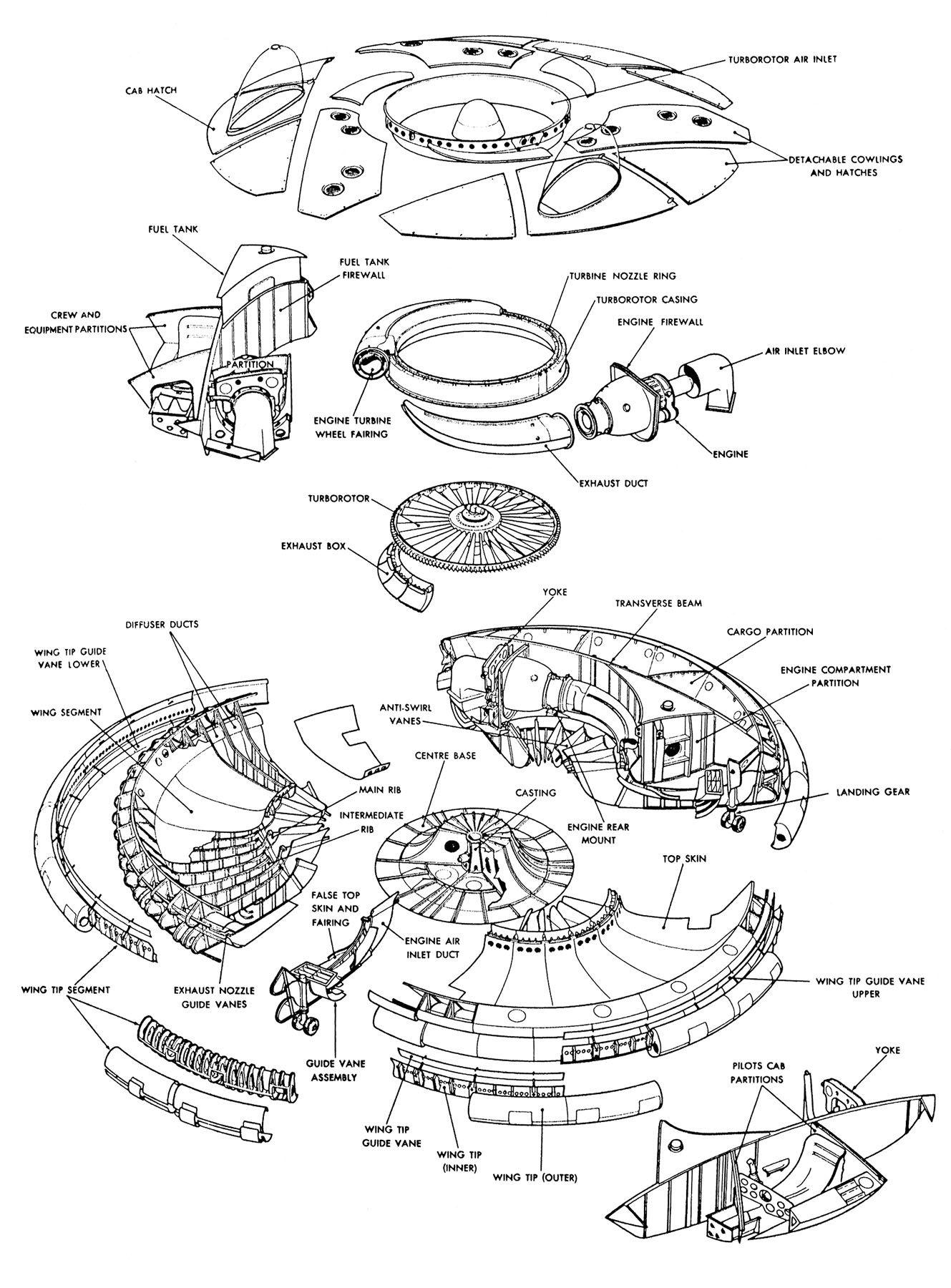 Avro Vz 9av Cutaway
