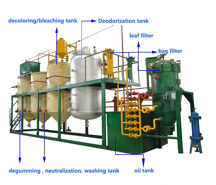 1 Decoloring Tank Bleach Pigments From Oil 2 Deodorizing Tank Remove The Un Favored Smell From Decolorized Oil 3 Oil Oil Refinery Edible Oil Cooking Oil