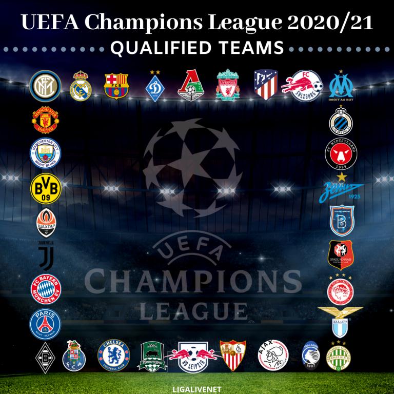 Uefa Champions League 2020 21 Qualified Teams Uefa Champions League Champions League League
